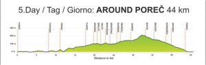 Route Profile - Route 5